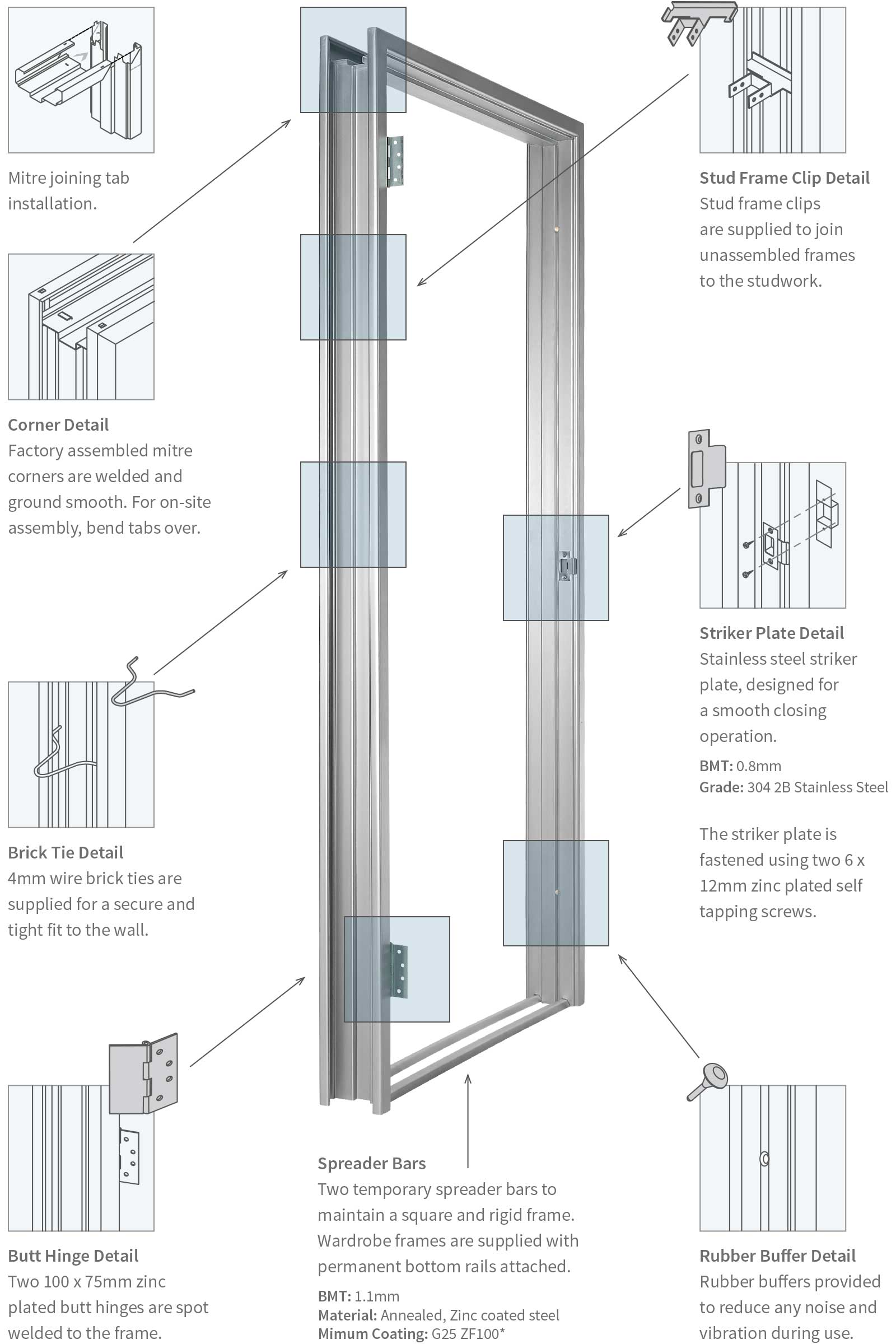 Fe Robust Door Profiles Homeyug